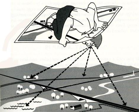 El Super-Ello sobrevolando la consciencia urbana